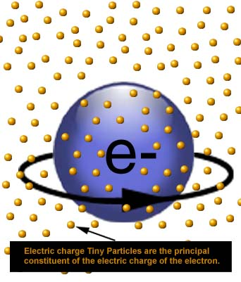 Charge electron